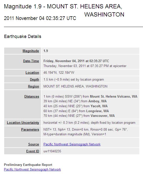 uw11040235 Earthquake Details